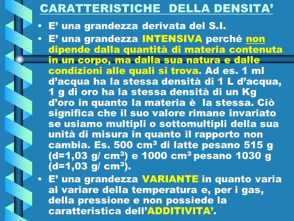 CARATTERISTICHE DELLA DENSITA'