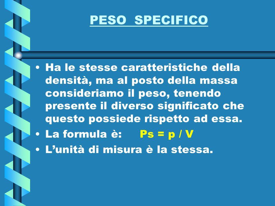 PESO SPECIFICO
