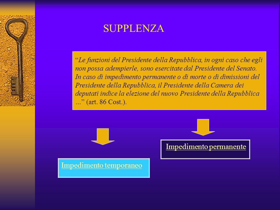 SUPPLENZA Impedimento permanente Impedimento temporaneo