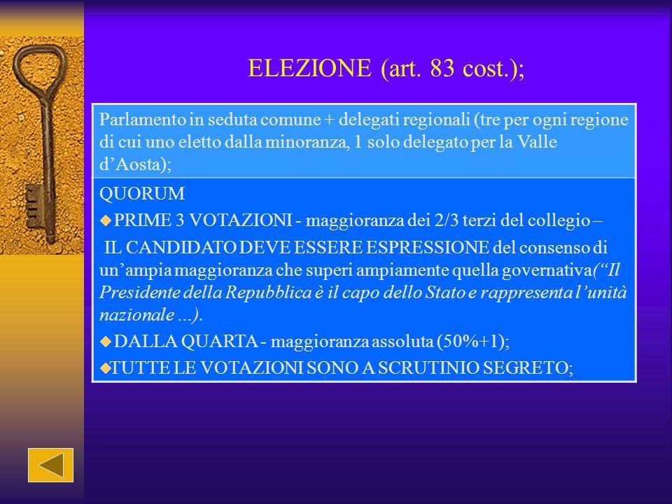 ELEZIONE (art. 83 cost.);