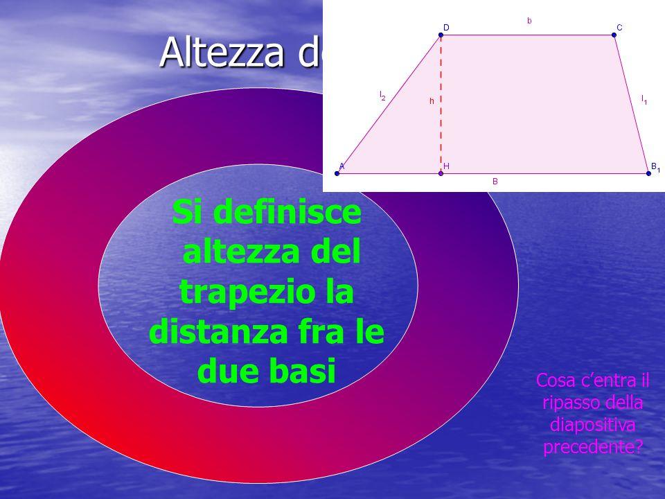 altezza del trapezio la distanza fra le due basi