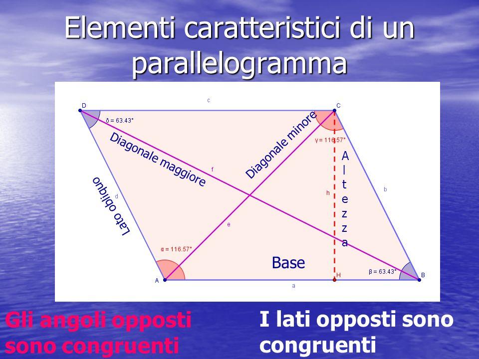 Elementi caratteristici di un parallelogramma