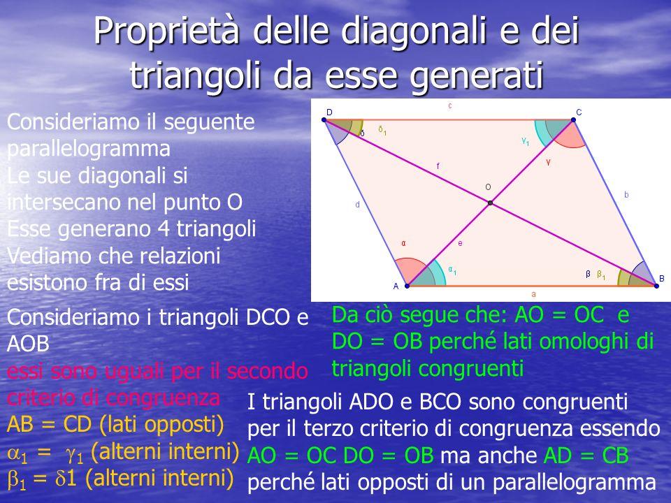 Proprietà delle diagonali e dei triangoli da esse generati