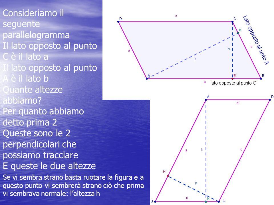 Consideriamo il seguente parallelogramma