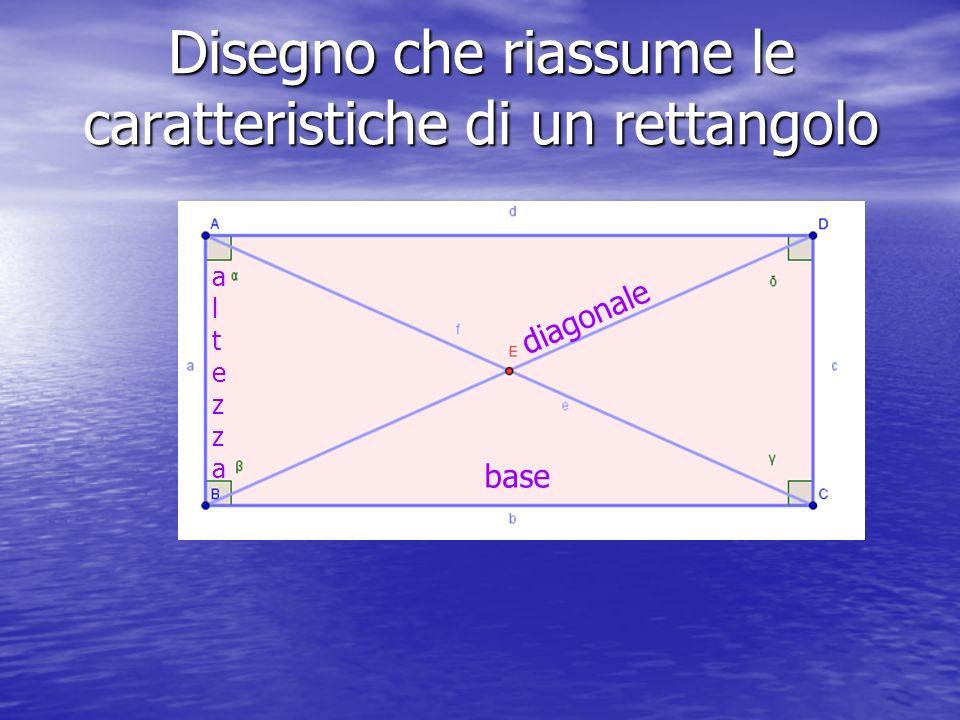 Disegno che riassume le caratteristiche di un rettangolo