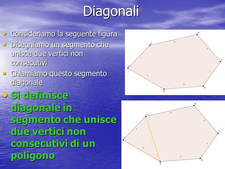 Diagonali Consideriamo la seguente figura. Disegniamo un segmento che unisce due vertici non consecutivi.