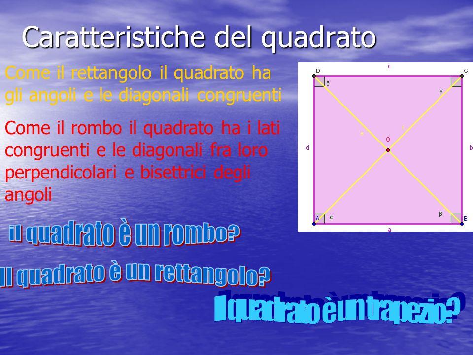 Caratteristiche del quadrato