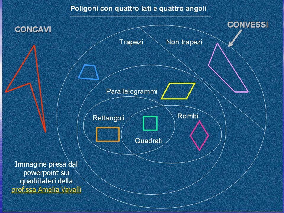 Immagine presa dal powerpoint sui quadrilateri della prof