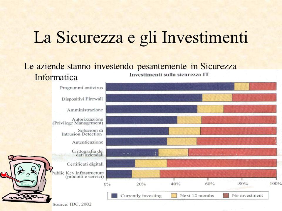 La Sicurezza e gli Investimenti