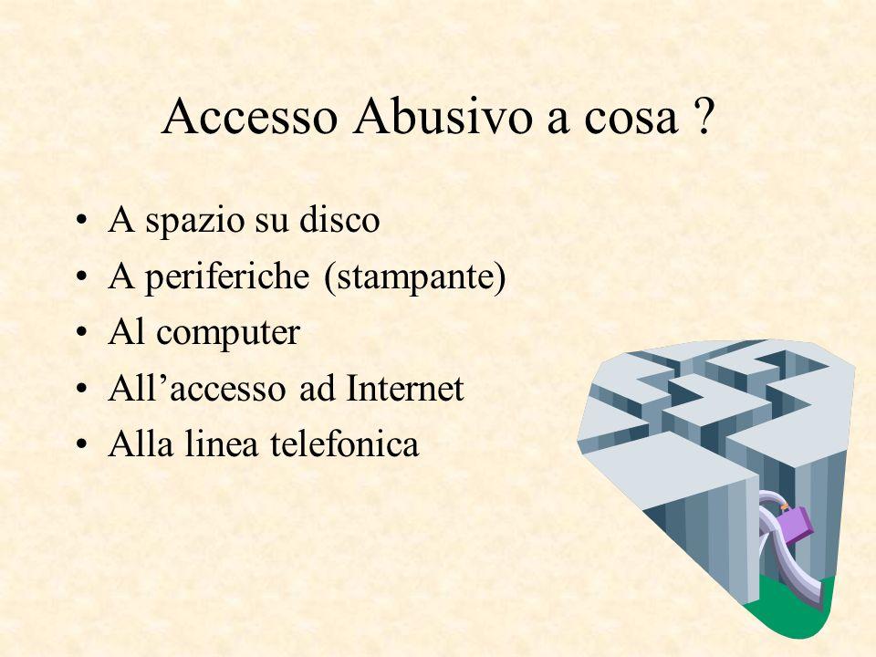 Accesso Abusivo a cosa A spazio su disco A periferiche (stampante)
