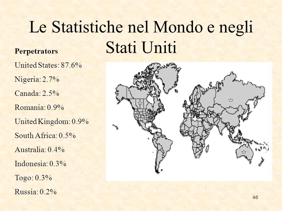 Le Statistiche nel Mondo e negli Stati Uniti