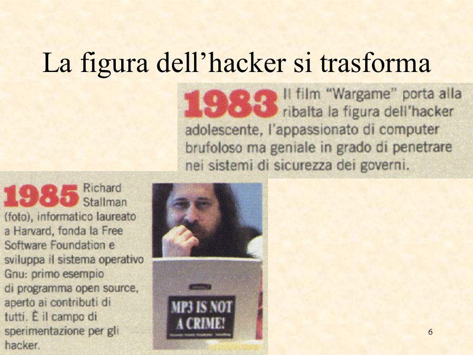 La figura dell'hacker si trasforma