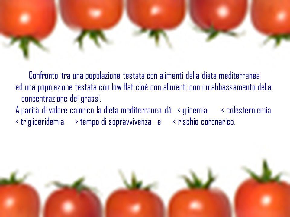 Confronto tra una popolazione testata con alimenti della dieta mediterranea