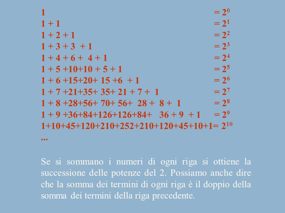 1 = 20 1 + 1 = 21. 1 + 2 + 1 = 22. 1 + 3 + 3 + 1 = 23. 1 + 4 + 6 + 4 + 1 = 24.
