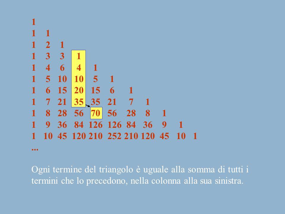 1 1 1. 1 2 1. 1 3 3 1. 1 4 6 4 1. 1 5 10 10 5 1.