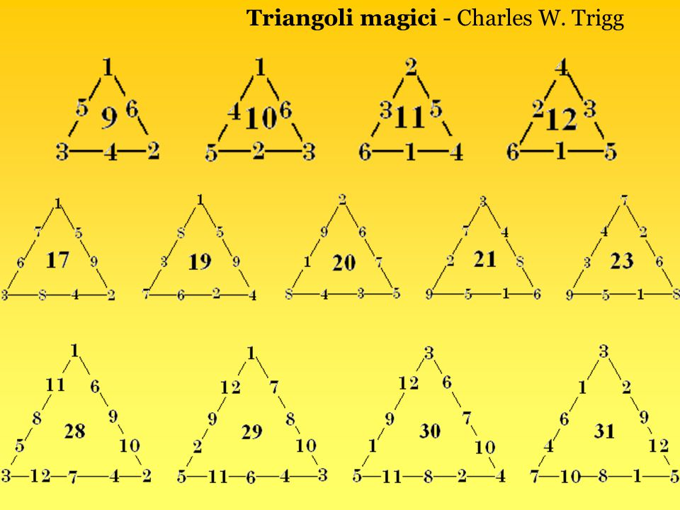 Triangoli magici - Charles W. Trigg