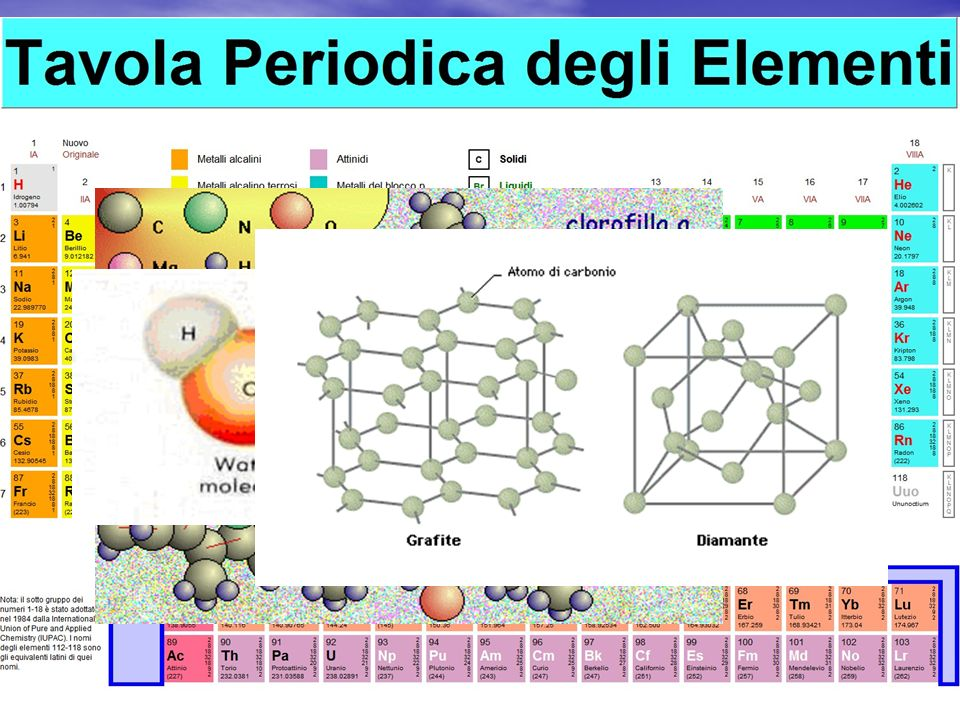 In natura esistono 92 tipi di atomi diversi che prendono il nome di elementi chimici