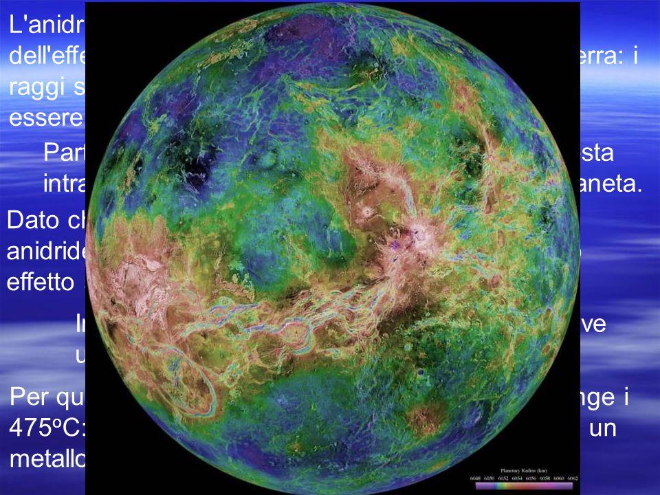 L anidride carbonica è la maggiore responsabile dell effetto serra, che è presente anche qui sulla Terra: i raggi solari che giungono al suolo non riescono ad essere riflessi all esterno.