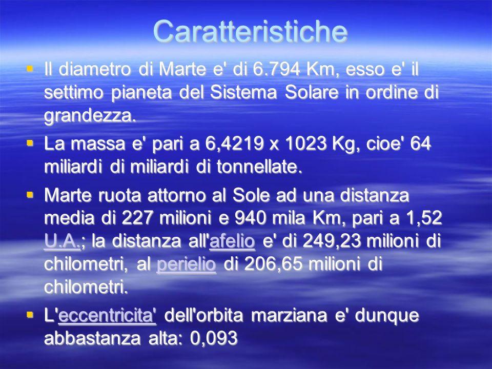 Caratteristiche Il diametro di Marte e di 6.794 Km, esso e il settimo pianeta del Sistema Solare in ordine di grandezza.