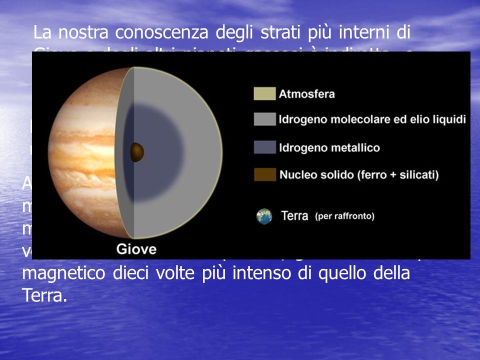 La nostra conoscenza degli strati più interni di Giove e degli altri pianeti gassosi è indiretta, e tale è destinata a rimanere per lungo tempo.
