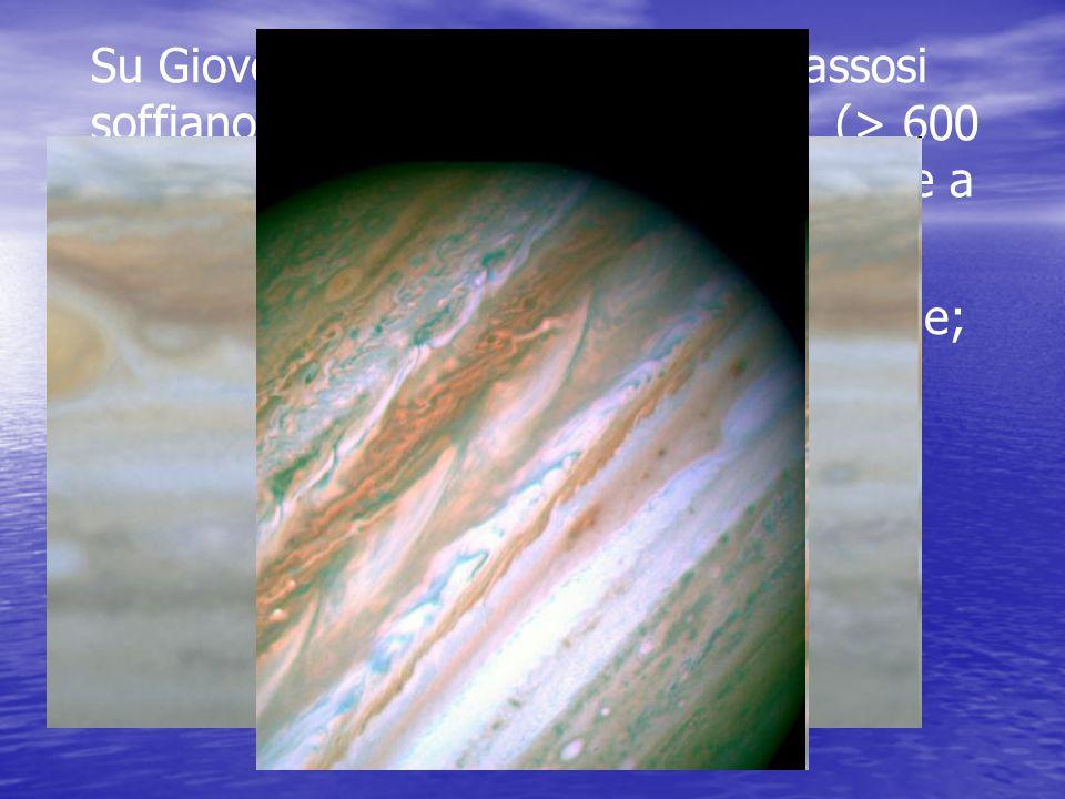 Su Giove come sugli altri pianeti gassosi soffiano venti ad altissima velocità (> 600 km/h confinati all interno di bande poste a differenti latitudini
