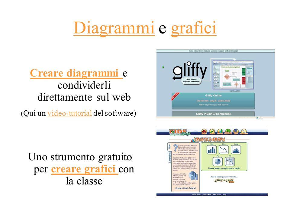 Diagrammi e grafici Creare diagrammi e condividerli direttamente sul web. (Qui un video-tutorial del software)