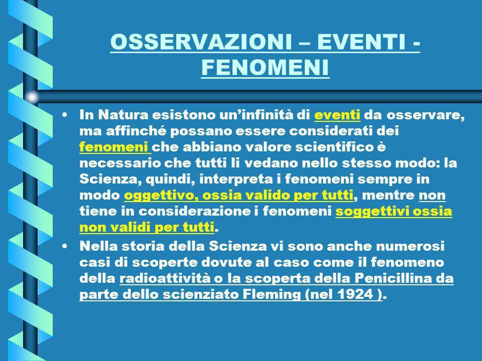 OSSERVAZIONI – EVENTI - FENOMENI