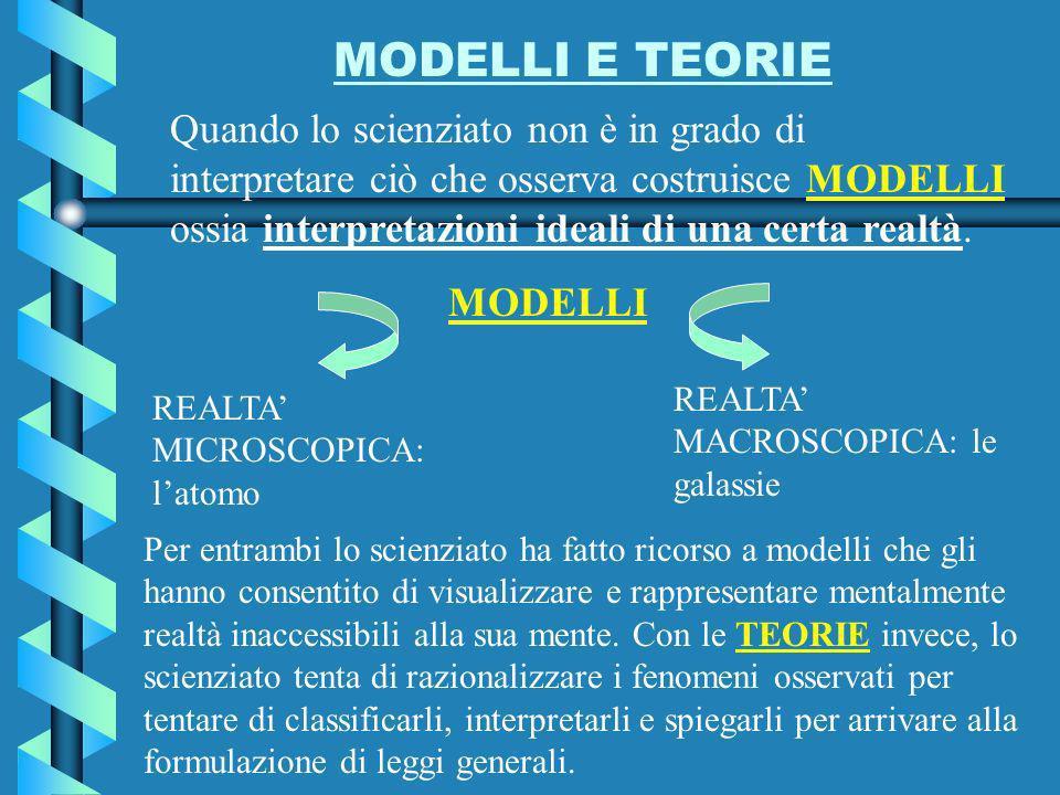 MODELLI E TEORIE