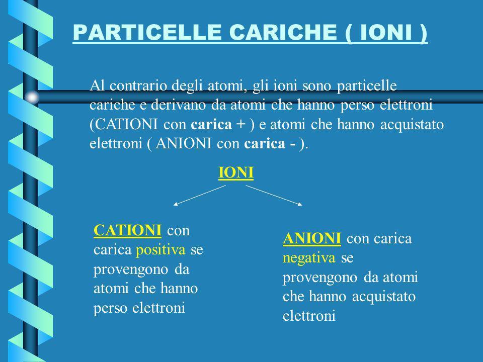 PARTICELLE CARICHE ( IONI )