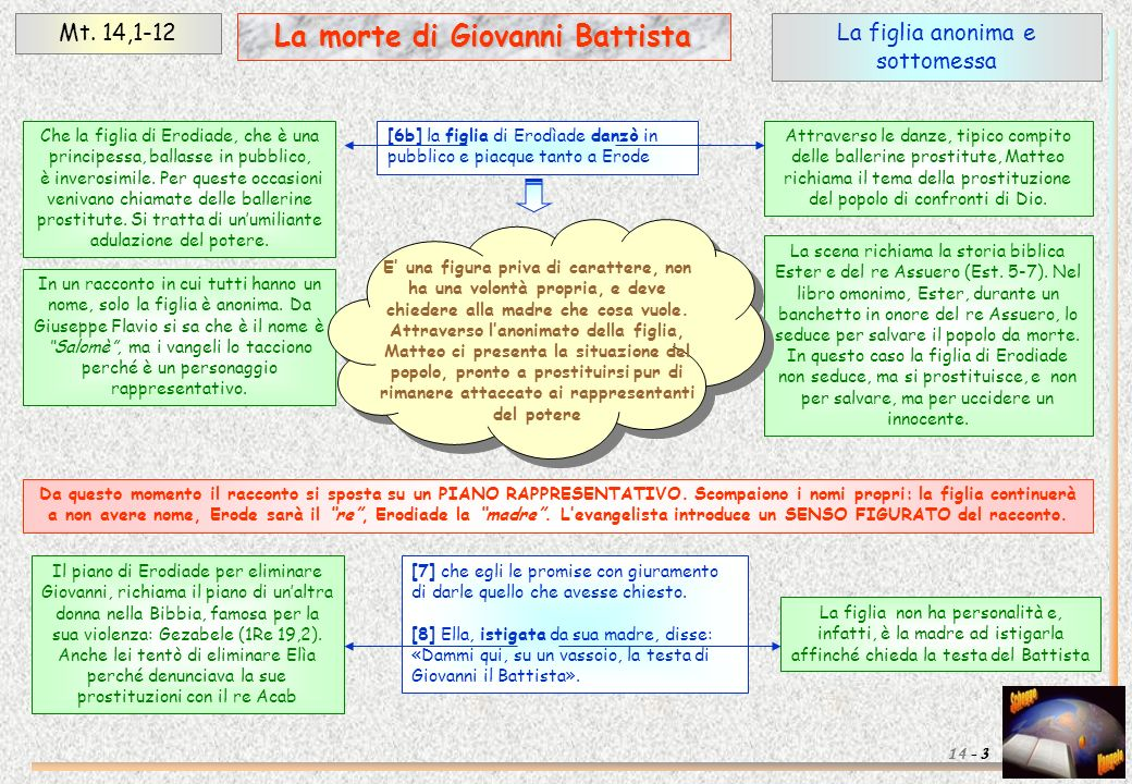 La morte di Giovanni Battista