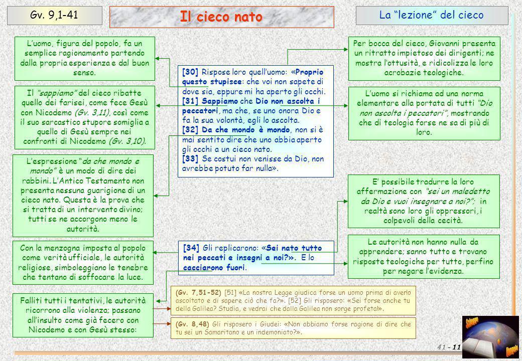 Il cieco nato Gv. 9,1-41 La lezione del cieco 41 - 11