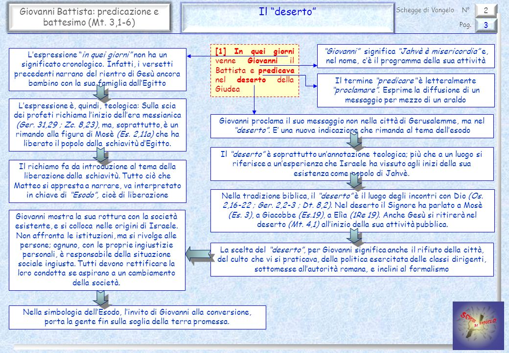 Giovanni Battista: predicazione e battesimo (Mt. 3,1-6)
