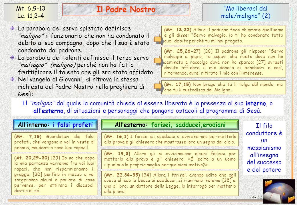 All'interno: i falsi profeti All'esterno: farisei, sadducei,erodiani