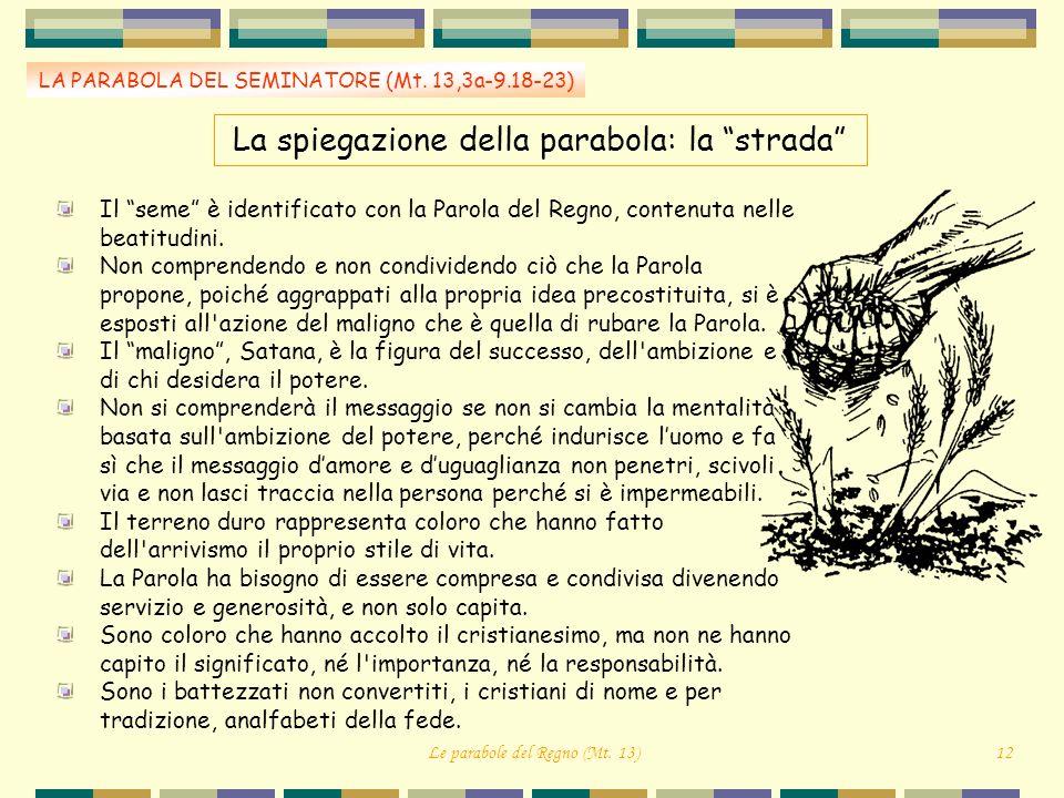 La spiegazione della parabola: la strada