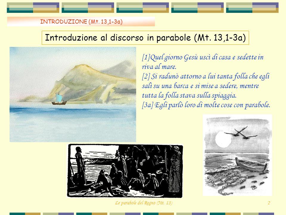 Introduzione al discorso in parabole (Mt. 13,1-3a)