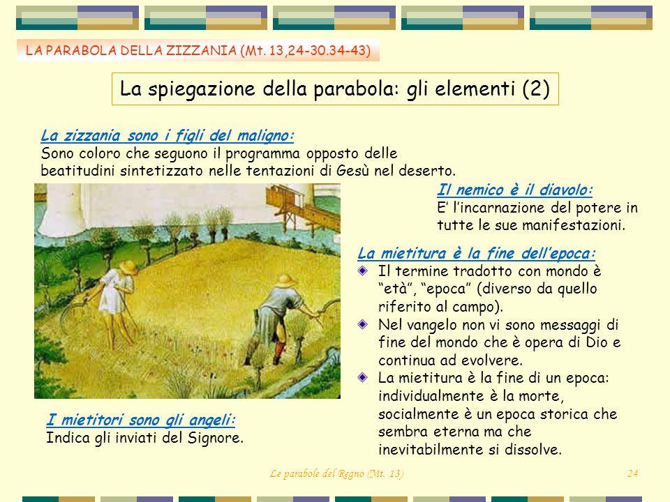 La spiegazione della parabola: gli elementi (2)