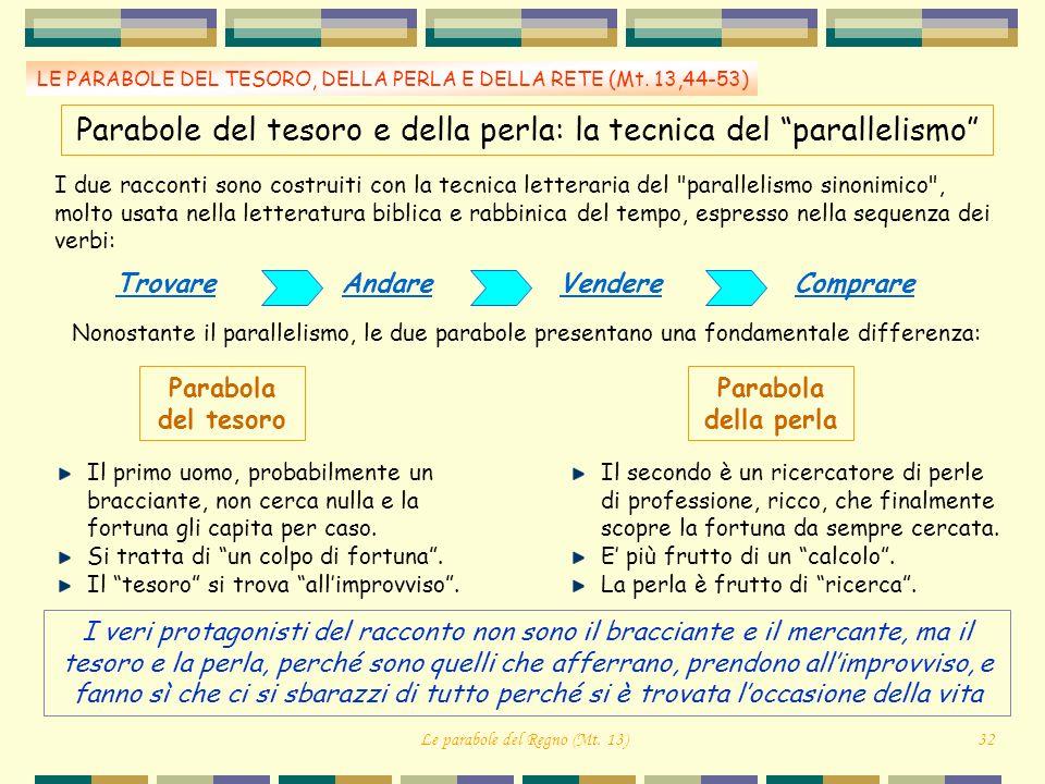 Parabole del tesoro e della perla: la tecnica del parallelismo