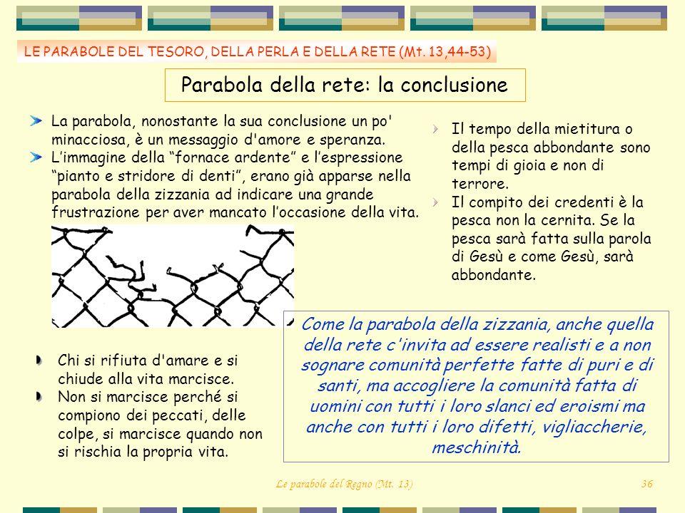 Parabola della rete: la conclusione