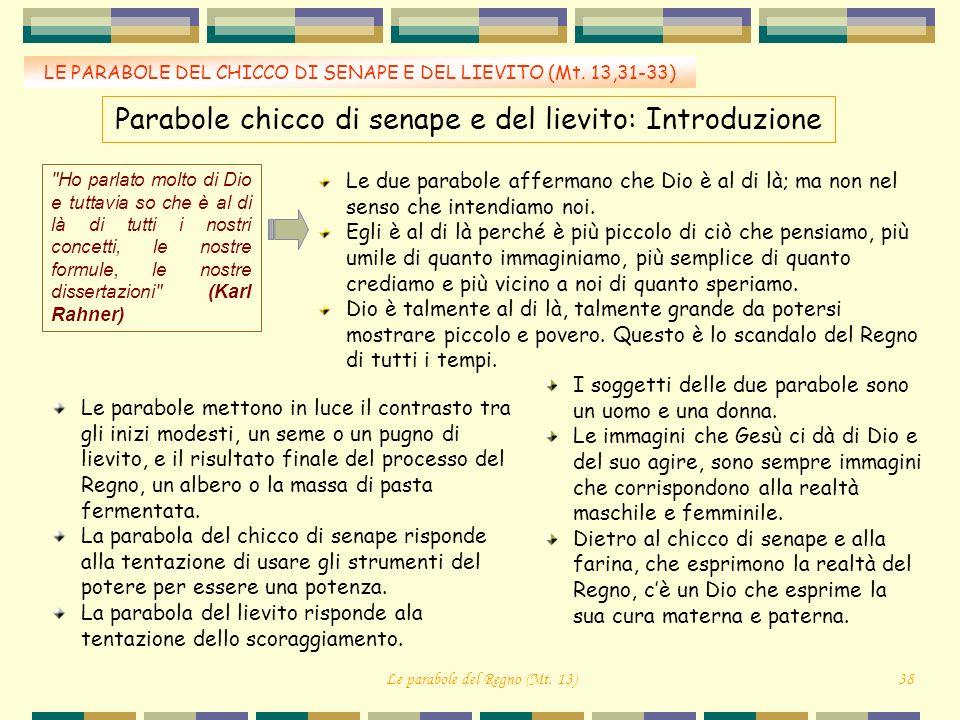 Parabole chicco di senape e del lievito: Introduzione