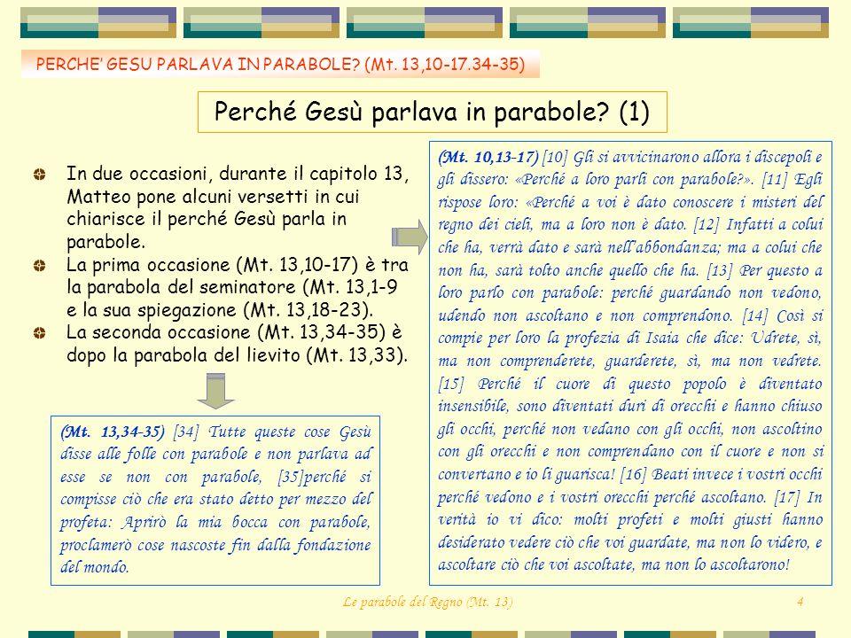 Perché Gesù parlava in parabole (1)