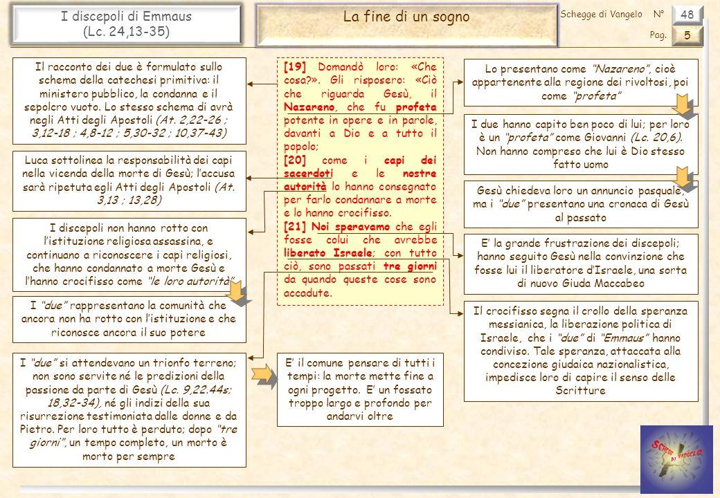 La fine di un sogno I discepoli di Emmaus (Lc. 24,13-35) 48 5