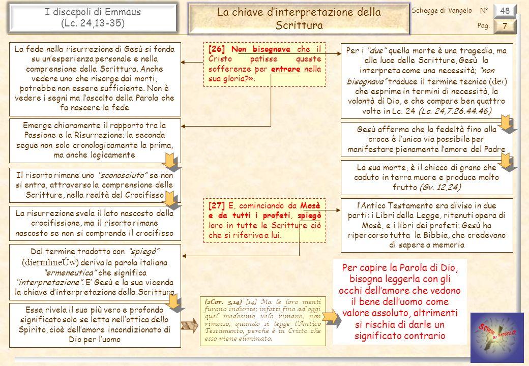 La chiave d'interpretazione della Scrittura