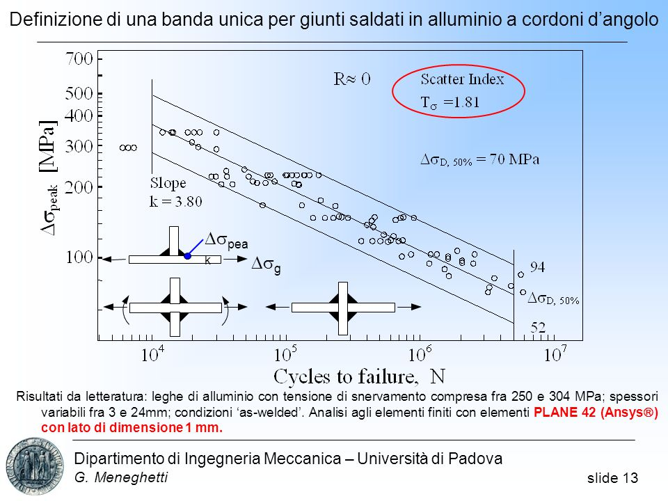 Definizione di una banda unica per giunti saldati in alluminio a cordoni d'angolo