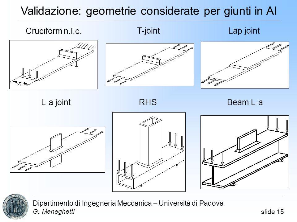 Validazione: geometrie considerate per giunti in Al