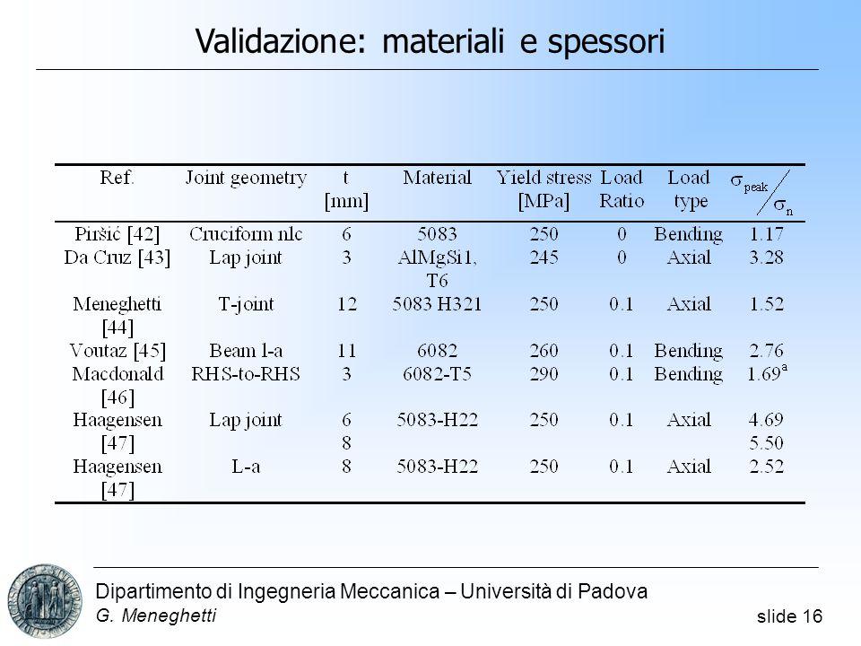 Validazione: materiali e spessori