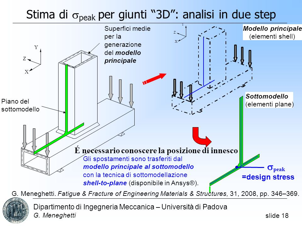 Stima di speak per giunti 3D : analisi in due step
