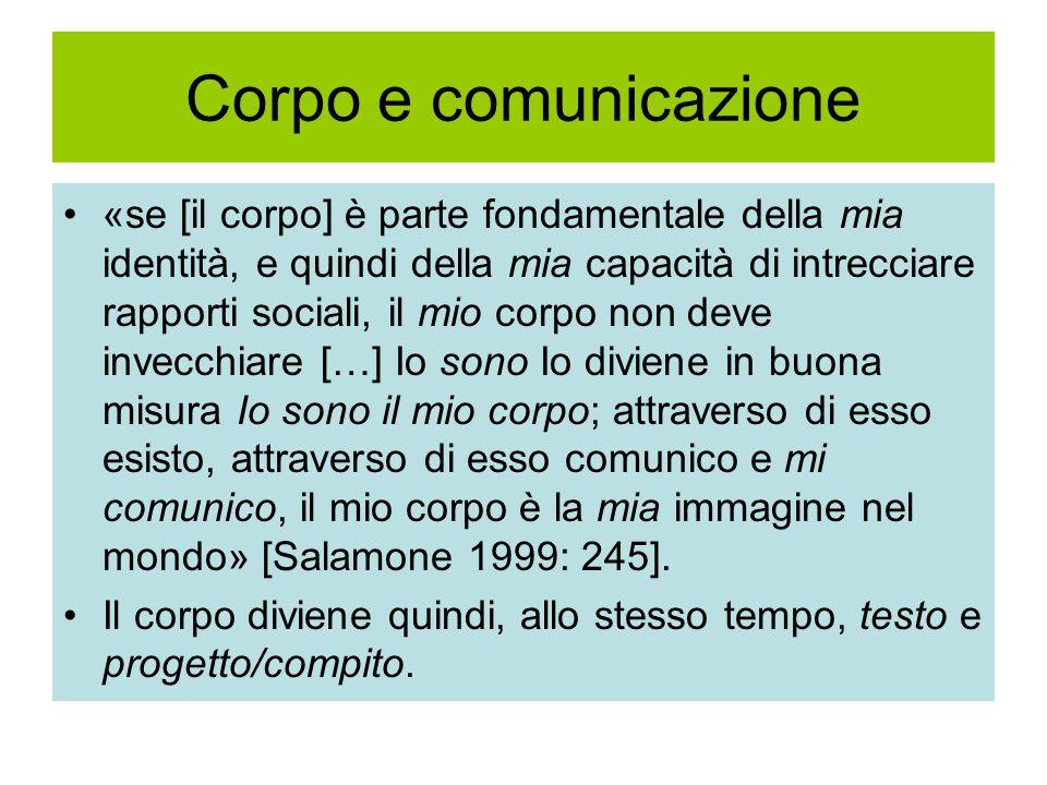 Corpo e comunicazione