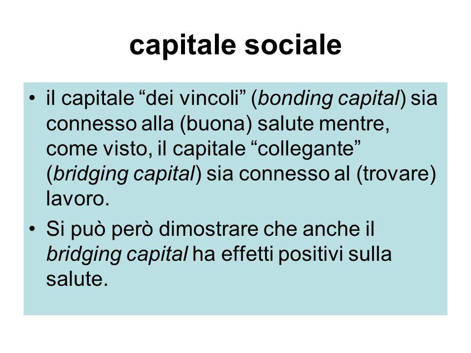capitale sociale