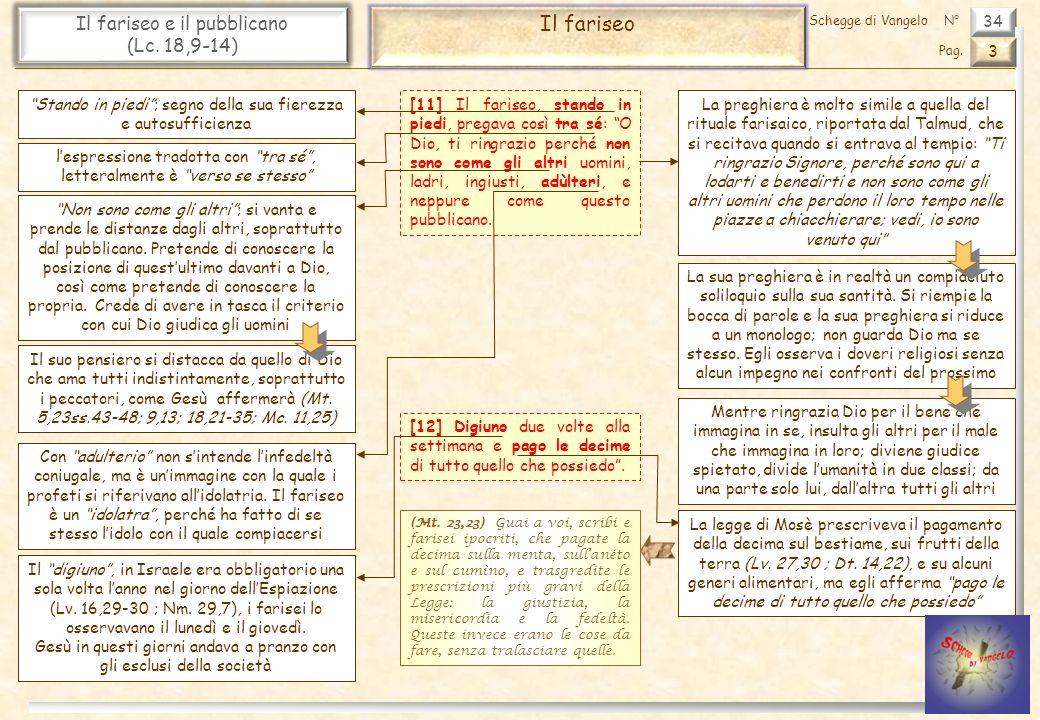 Il fariseo Il fariseo e il pubblicano (Lc. 18,9-14) 34 3
