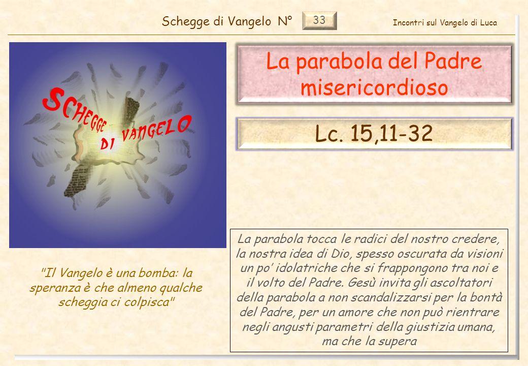 La parabola del Padre misericordioso